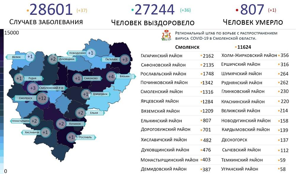 Инфицированных COVID-19 выявили в 15 муниципалитетах Смоленской области