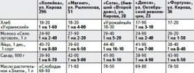 Как выросли цены в Смоленске за год