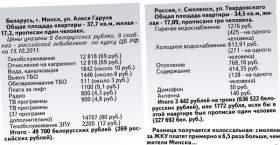 Жить в Смоленске в 6,5 раза дороже, чем в Минске