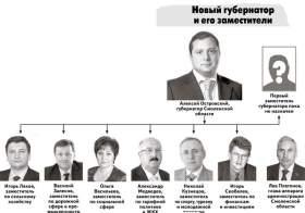 В Смоленской области оппозиции дали шанс