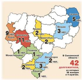 Смоленская область: Сто лет Надежды