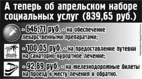 На сколько вырастут в Смоленской области пенсии и доплаты с 1 апреля