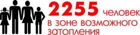 Утечка снегов, или Половодье-2013