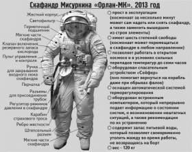 Смоляне в космосе: 52 года спустя