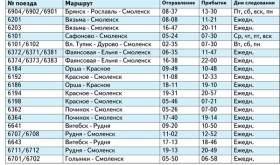 Летнее расписание движения пригородных поездов