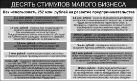 """Смоленскую экономику хотят вернуть в """"реальность"""""""