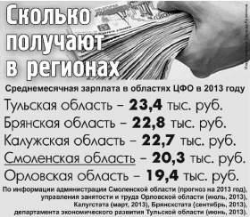 Кто «нагрел» смоленские тарифы?
