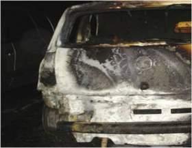 В Сортировке загорелся автомобиль