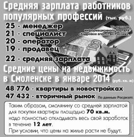 Крупнейшие застройщики Смоленской области - о секретах цен на жилье