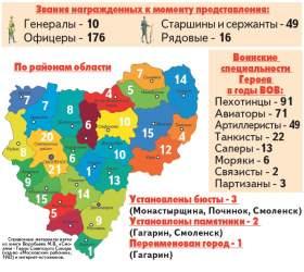 Смоляне - Герои СССР