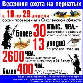 С 19 апреля в Смоленской области открывается весенняя охота на пернатых