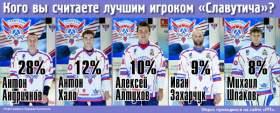 Кого вы считаете лучшим игроком «Славутича» в этом сезоне?