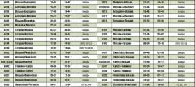 Летнее расписание пригородных поездов